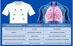 smart tshirt 2